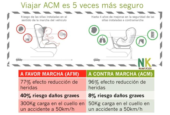 comparativa_afm_acm